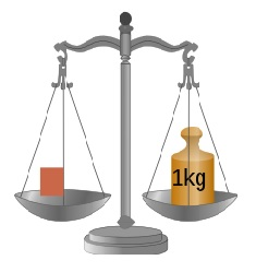 https://commons.wikimedia.org/wiki/File:Weighing.svg