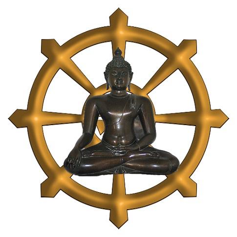 150 Paroles De Bouddha En 22 Catégories Choisies Avec Soin
